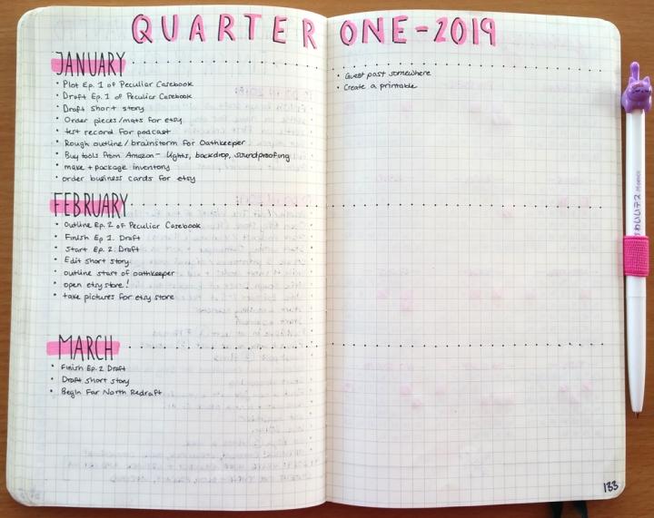 Quarterly goal spread for bullet journal