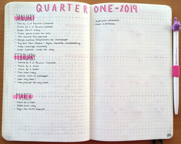 Quarterly goal spread for bullet journal