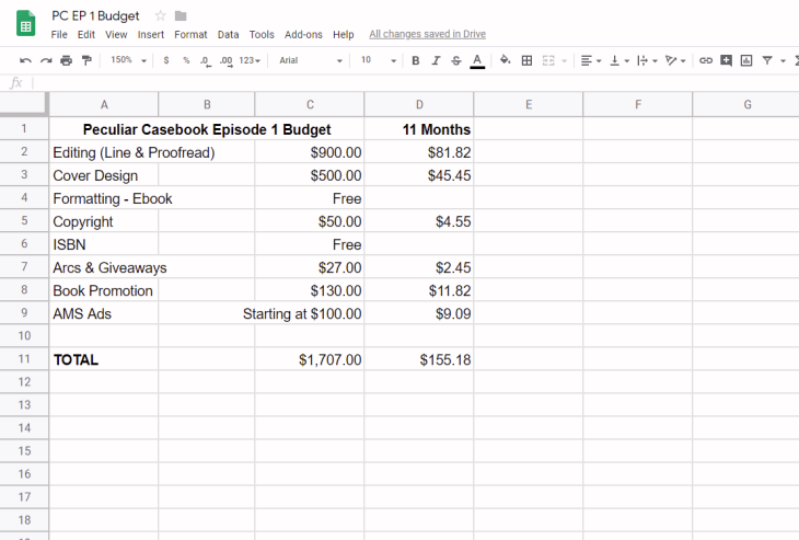 indie author budgeting